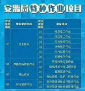 深圳龙华大浪观澜电工、焊工叉车培训班哪里开班了啊我要学电工有